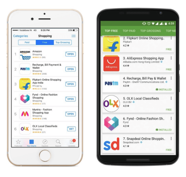 App's ranking tests with SplitMetrics