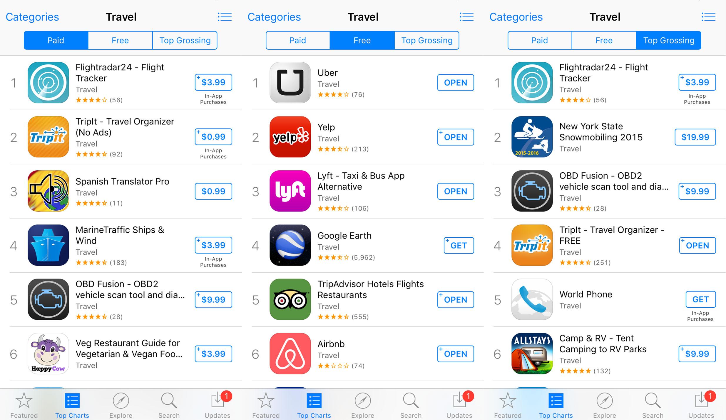 mobile app analytics on travel apps