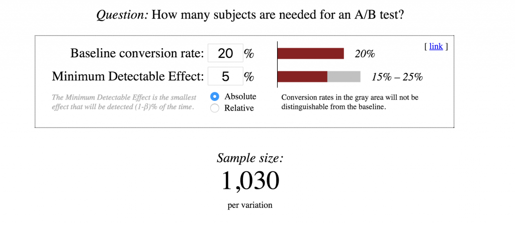a/b testing sample size