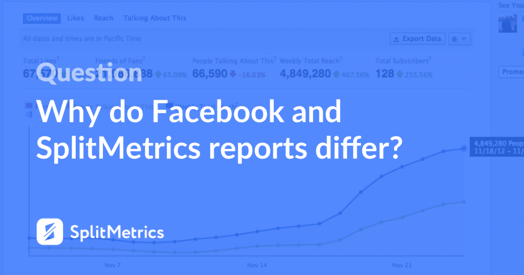 9 splitmetrics facebook ads analytics reports
