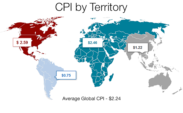 Mobile advertising average CPI by SearchAdsHQ