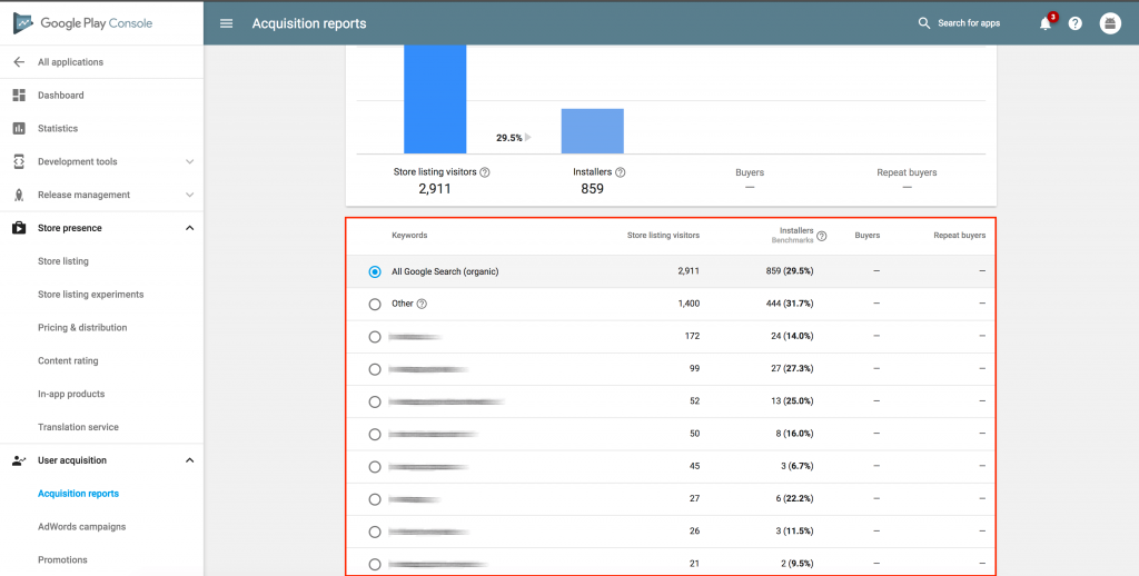 seo for mobile apps splitmetrics 2