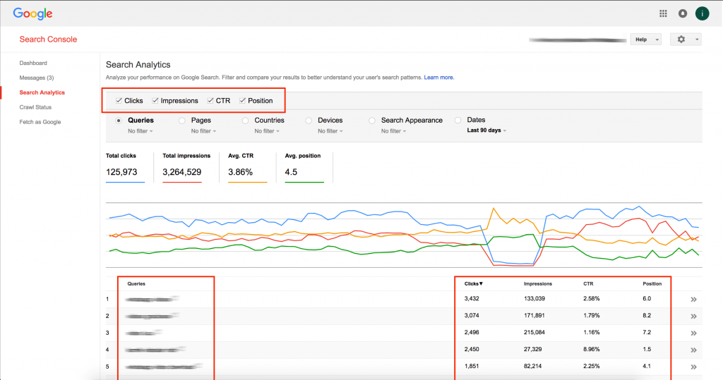 search console app store seo splitmetrics
