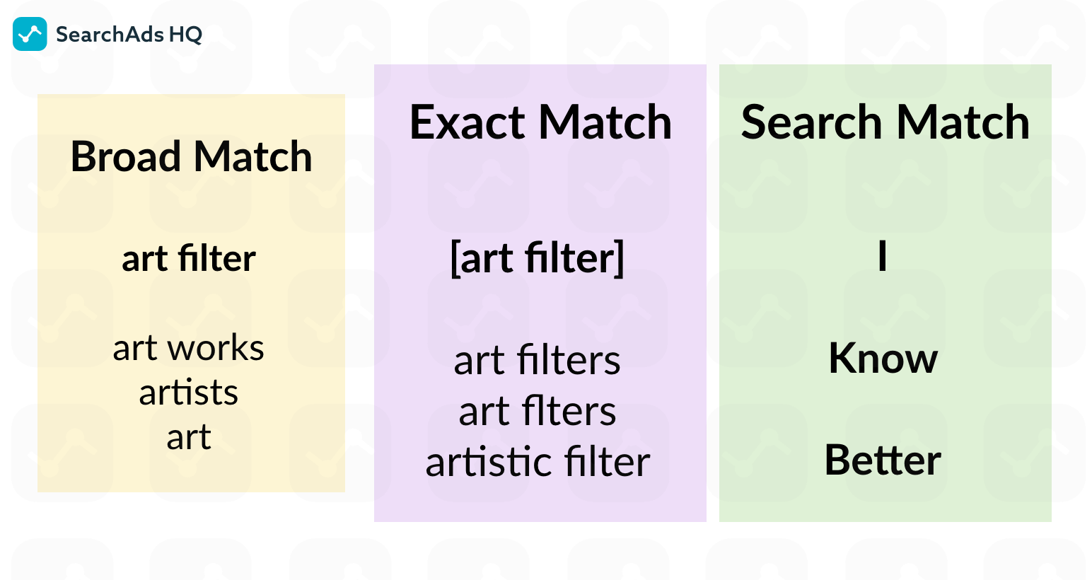 keyword planner match types apple search ads hq (2)