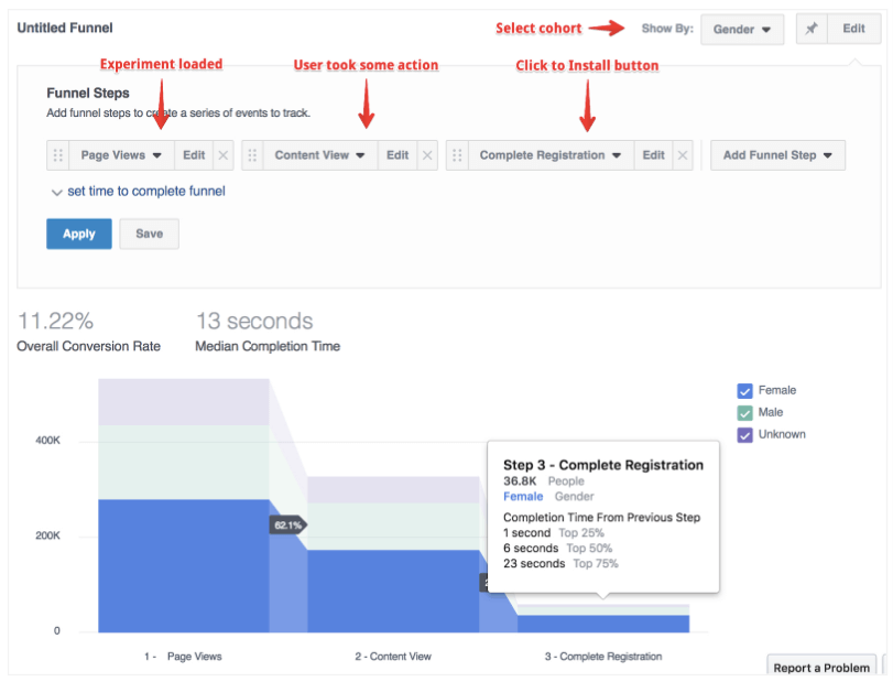 Facebook Audience Insights for A/B Experiments