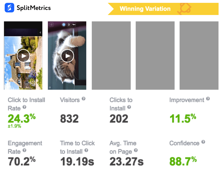 SplitMetrics experiments with App previews