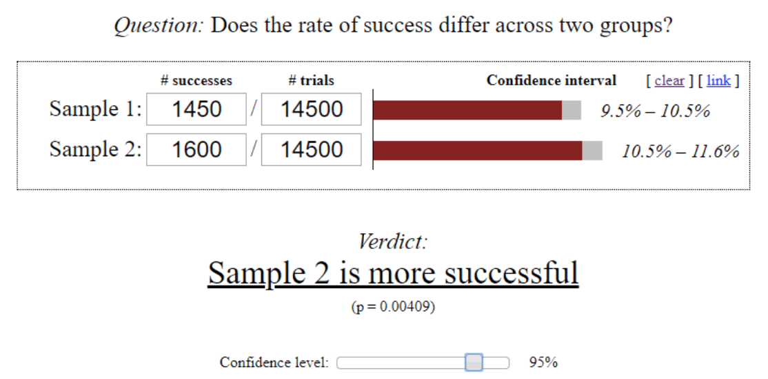Checking Statistical Significance of Mobile A/B Testing Results