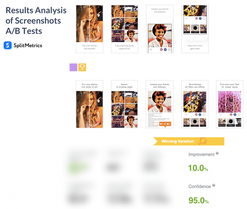 confidence interval in SplitMetrics Mobile A/B Testing