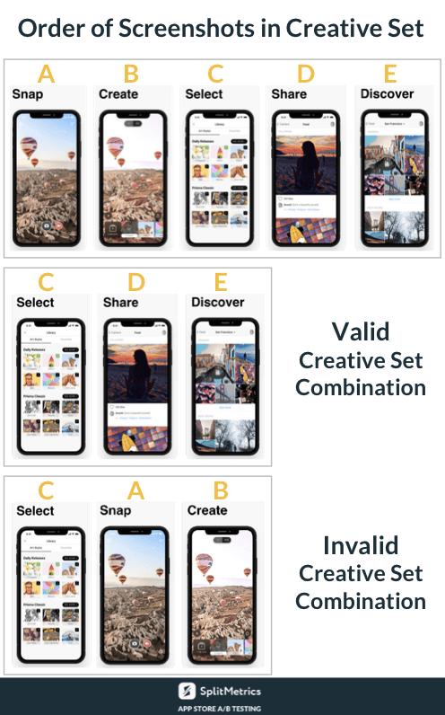 Screenshots order in Creative Sets