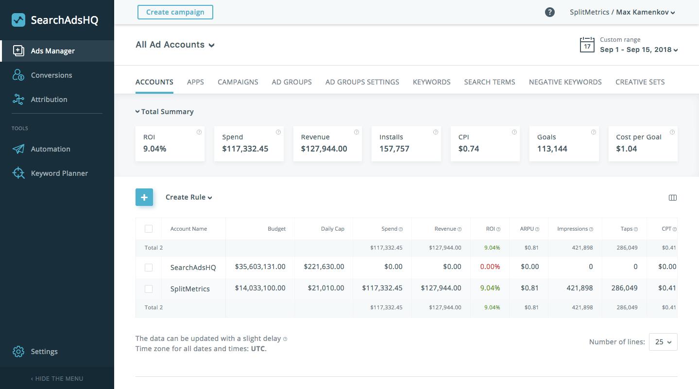 SearchAdsHQ dashboard