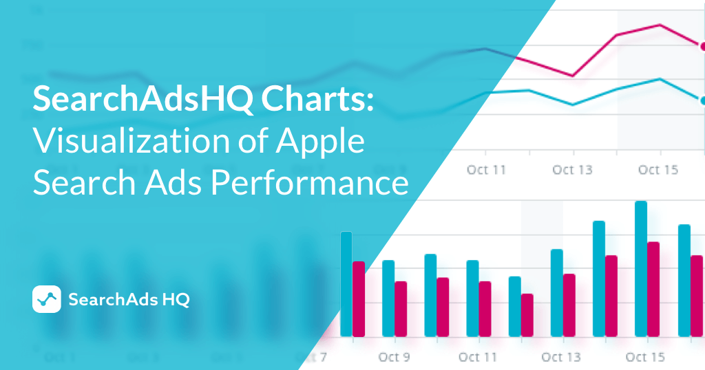Apple Search Ads Charts