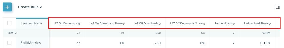 SearchAdsHQ discrepancy metrics