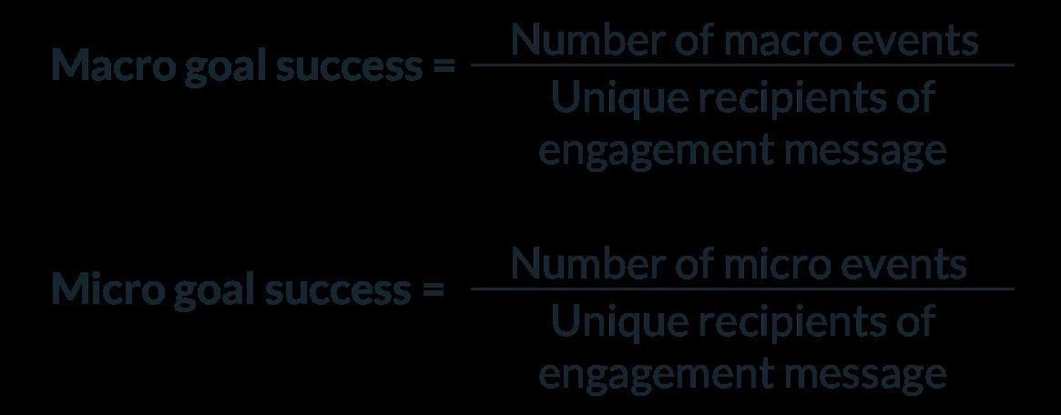 macro/micro goal success