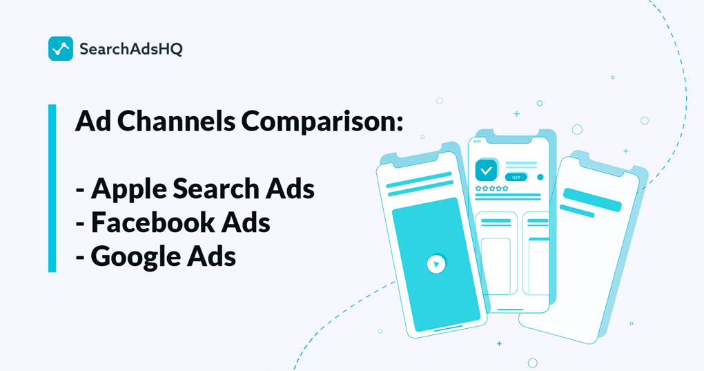 mobile app advertising channels comparison