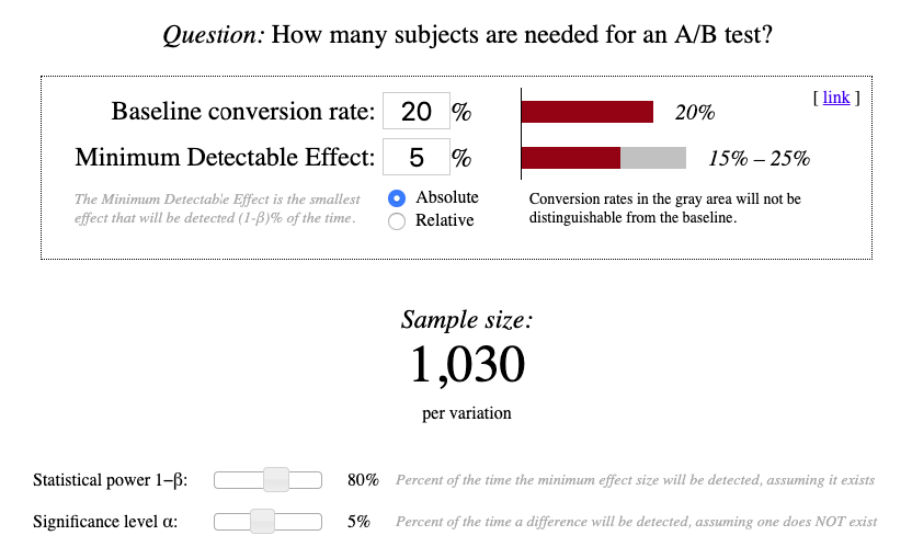 Classic A/B testing sample size