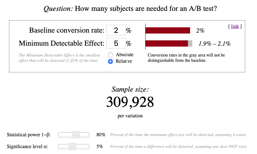 sample size for A/B test