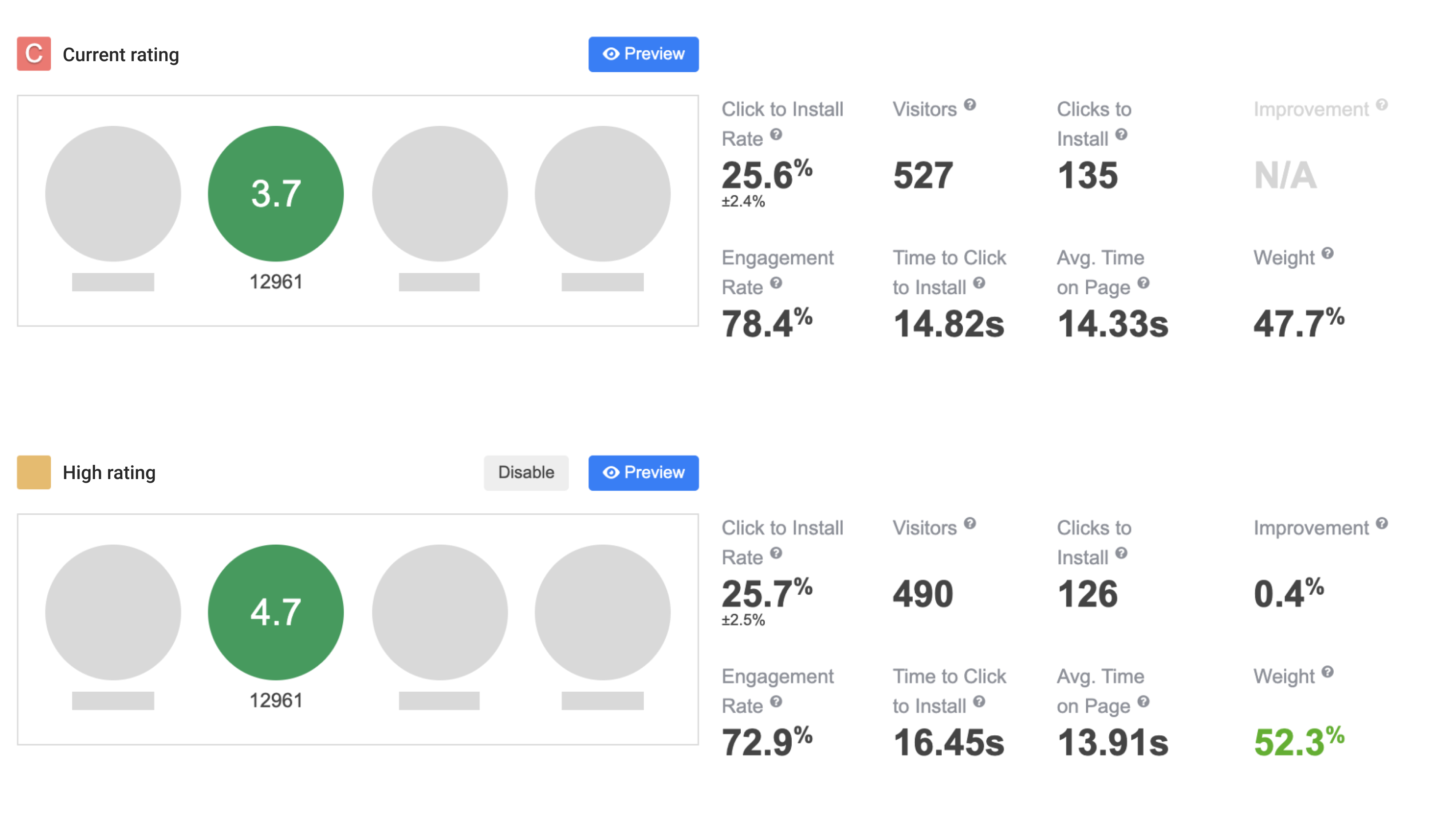 Vezet: Increase Click-to-Install Conversion with SplitMetrics