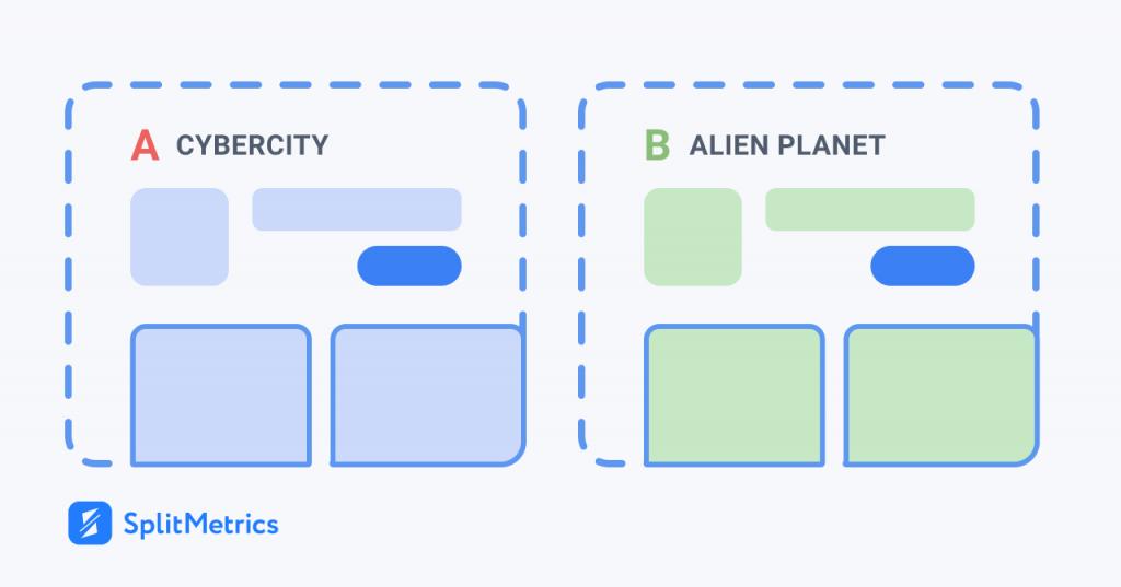 A:B testing game settings