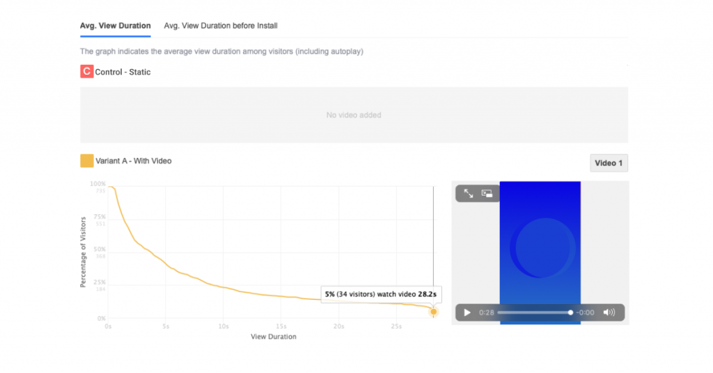 static vs video - video metrics